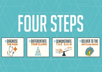 4steps-neurozhin