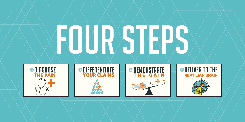 four-steps-static